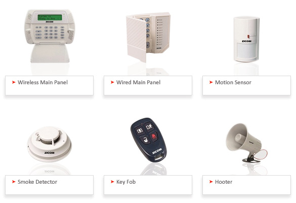 SAFEHOMES - HOME ALARM SYSTEM